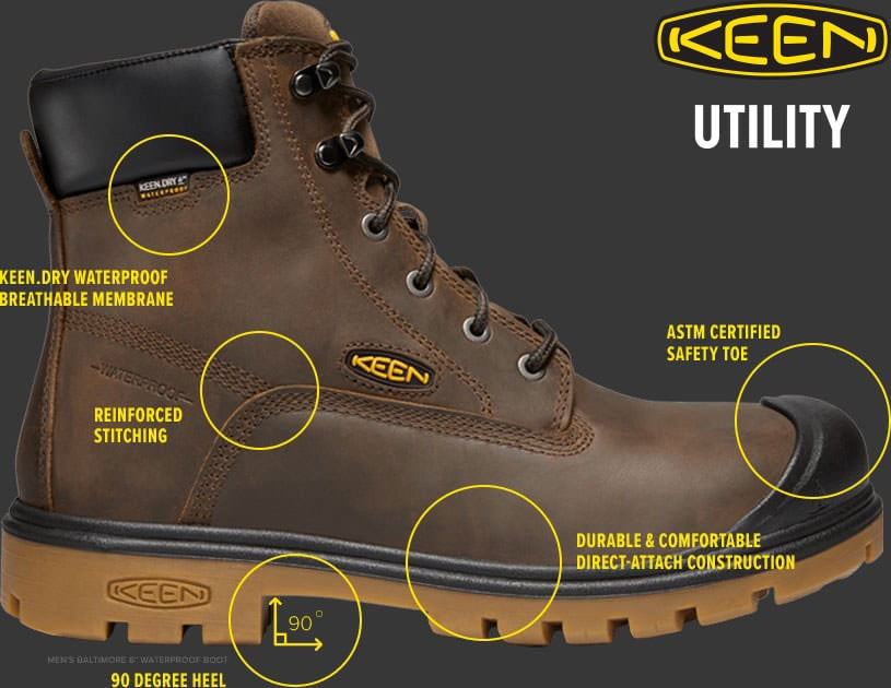 KEEN Work Boot Benefits